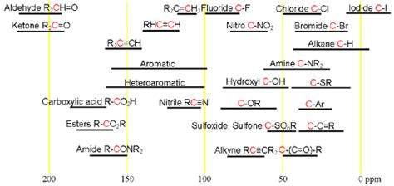 the gallery for gt ethylbenzene nmr