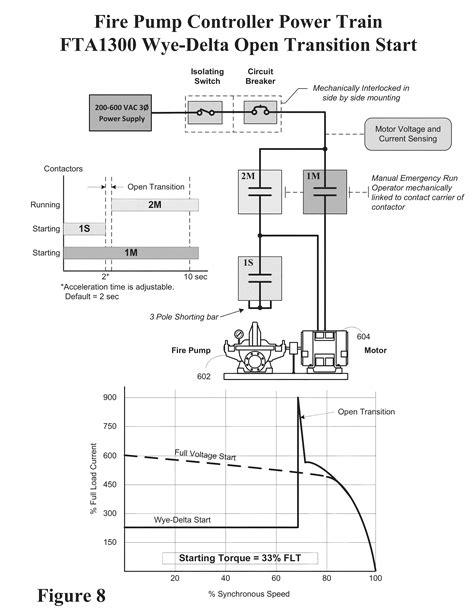 wiring diagram for intermatic sprinkler timer orbit