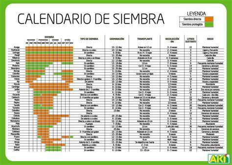 calendario lunar de siembra y trasplantes segn las fases art 237 culos de inter 233 s calendario de siembra para las