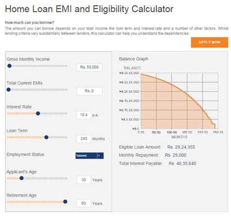 canara bank housing loan emi calculator house loan emi calculator icici 28 images emi