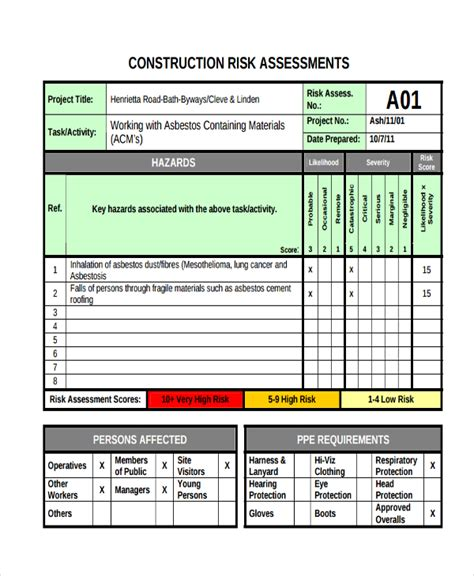 37 risk assessment templates free premium templates