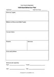 editable individual behaviour plan template sb10999
