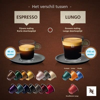 espresso als lungo drinken koffiekennis nederland nespresso infographic