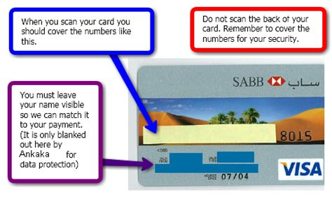 Sle Credit Card Number With Name Front View