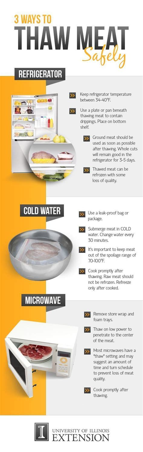 thawing chicken at room temperature 25 best ideas about food safety on food safety tips safety in the kitchen and food