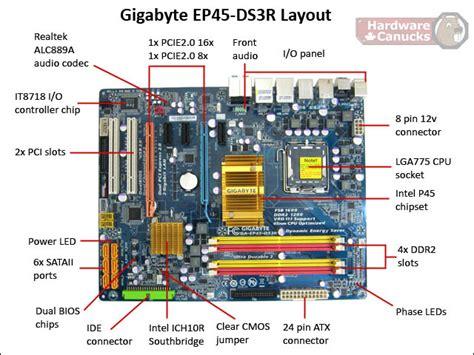 Memory Vgenddr 3 2 Giga Pc 180 tl anakart gb ep45 ds3r 4 gb ram ses karti