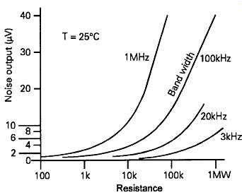 resistor current noise measurements resistor current noise measurements 28 images high accuracy current measurements low value