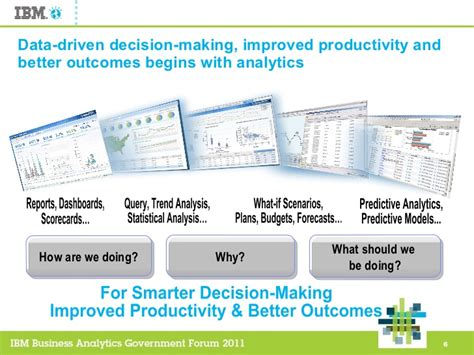 Decision Analytics Jenkins Mba by Achieving Better Outcomes With Data Driven Decision