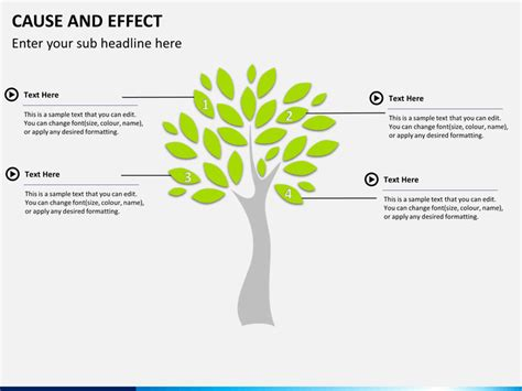 Cause And Effect Diagram Powerpoint Template Sketchbubble Cause And Effect Diagram Ppt
