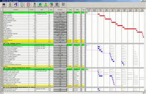Critical path method scheduling in atc professional