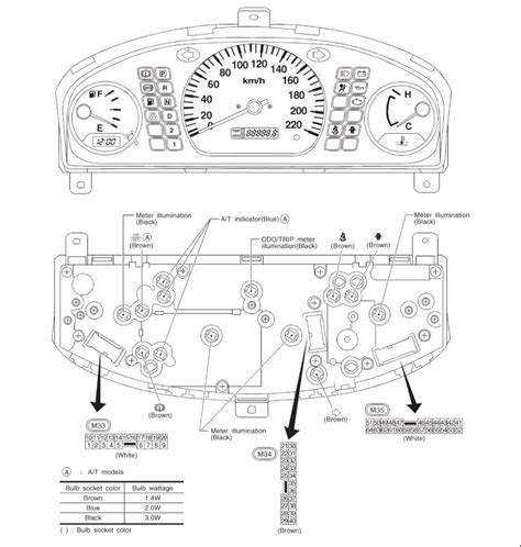 nissan y11 wiring diagram wiring diagram with description