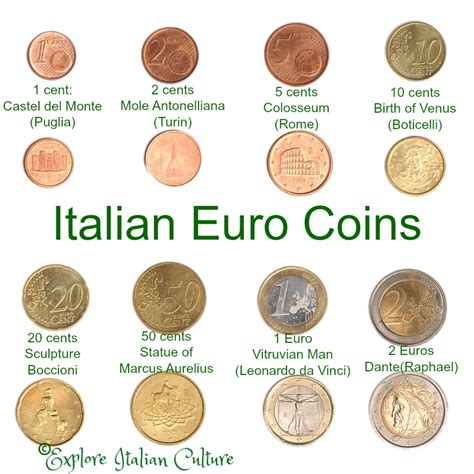 Country Decorations For Home by Currency In Italy What Does It Look Like And Where S Best