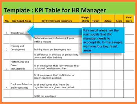 kpi reporting template 10 performance management report template progress report