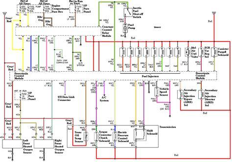mustang faq wiring engine info