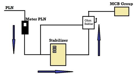 kapasitor bank untuk listrik rumah fungsi kapasitor untuk listrik rumah 28 images cara pemasangan alat penghemat daya listrik