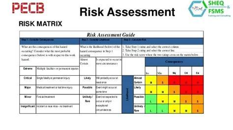 project management risk matrix template cool risk management matrix template images