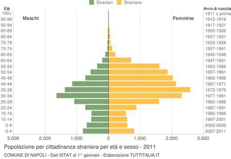 ministero dell interno cittadinanza italiana per stranieri cittadinanza stranieri