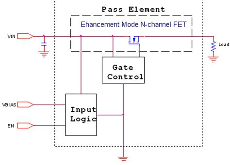 transistor load or switch a primer on high side fet load switches part 1 of 2 ee times