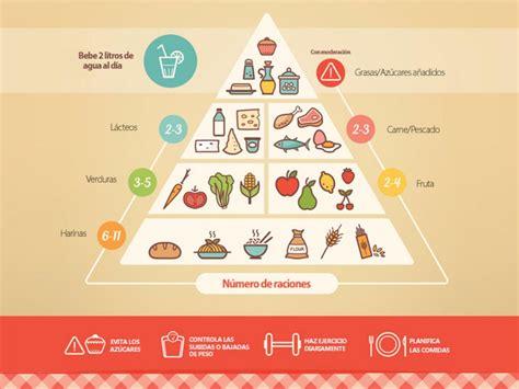 piramides de los alimentos c 243 mo interpretar la pir 225 mide de la alimentaci 243 n saludable
