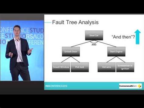 yc condos video analysis youtube videos rsa conference