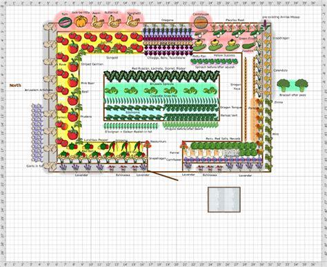 Earth Garden Planner by Garden Plan 2017 Dowley