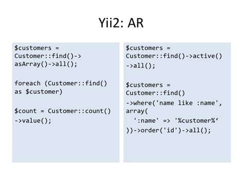 yii2 mail layout yiiconf 2012 alexander makarov yii2 what s new