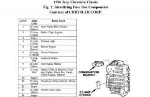 96 sport fuse box diagram jeep forum