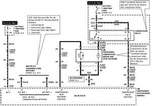 Advance Ballast Wiring Diagram Google Advance Ballast Wiring Diagram Google Car Wiring Diagram