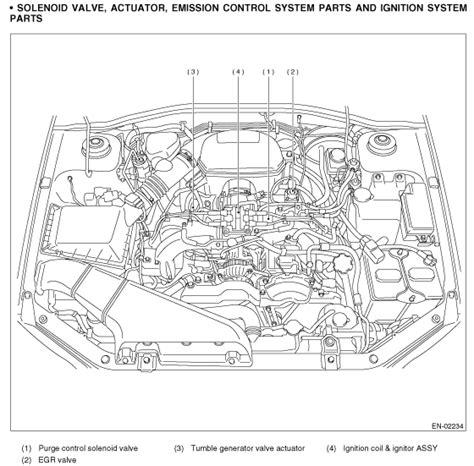02 wrx engine diagram catalog auto parts catalog and diagram