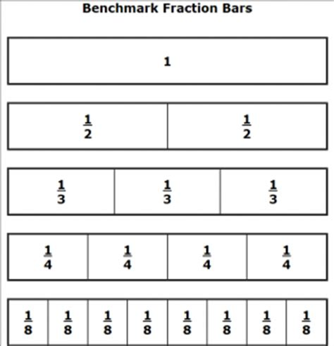 Benchmark Fractions Worksheet by Benchmark Fractions Worksheet 6th Grade How To Add And