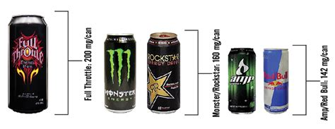 q base energy drink related keywords suggestions for energy drink