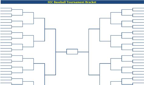 tournament template printable blank pdf sec baseball tournament bracket sec
