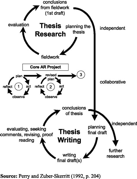 Best Analysis Essay Writer Services For Phd by Phd Thesis Writing Live Service For College Students