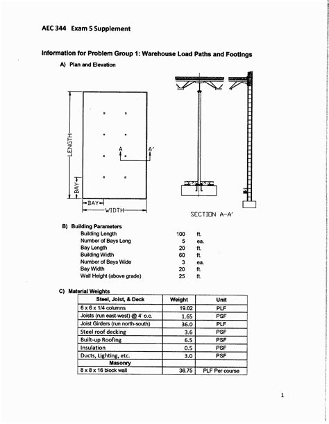 warehouse layout problem solved problem group 1 warehouse load paths and footings