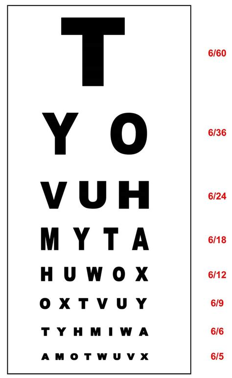 printable snellen eye chart uk visual acuity conversion chart images free any chart