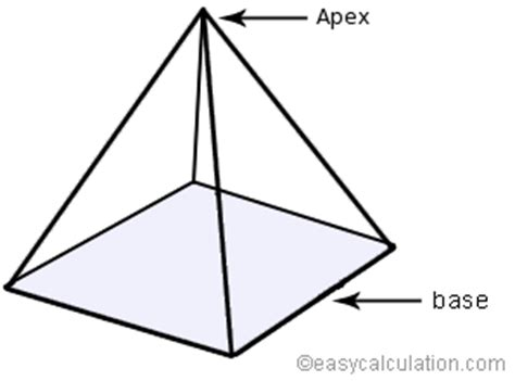 What Is The Definition Of Pedestal What Is Base Geometry Definition And Meaning Math