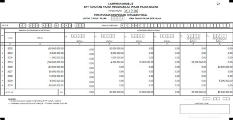 Resume Sample Jobsdb by Download Contoh Faktur Pajak Excel Contoh Box