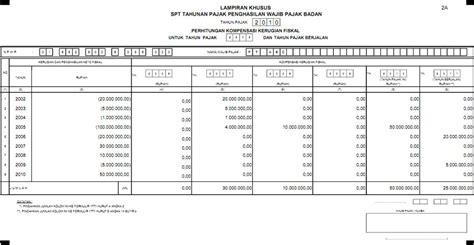 membuat laporan keuangan fiskal liran proxsis tax layanan pajak