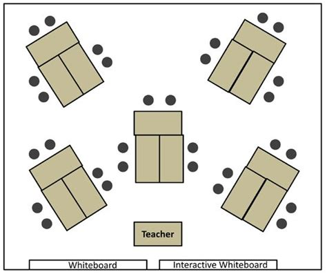 classroom layout for talkative students 25 best ideas about desk arrangements on pinterest