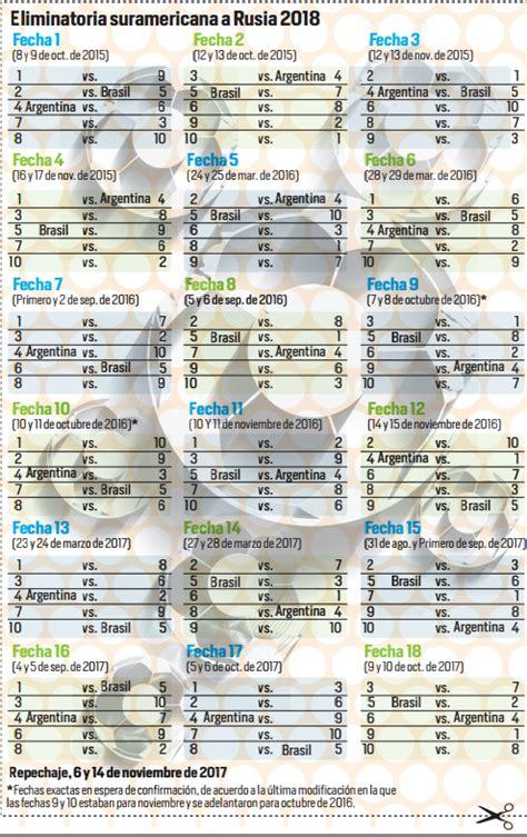 Calendario Eliminatorias Rusia 2018 Conmebol Este S 225 Bado En San Petersburgo Ser 225 El Sorteo De Las