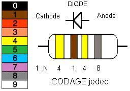 diode simple definition diode de commutation definition 28 images les diodes au silicium de commutation et de