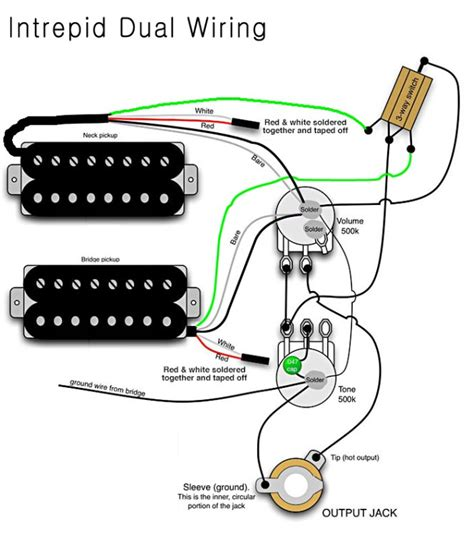 wiring diagram for electric guitar readingrat net