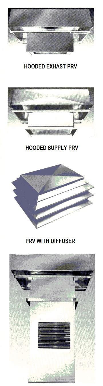 Canadian Blower Hooded Roof Ventilators Fans