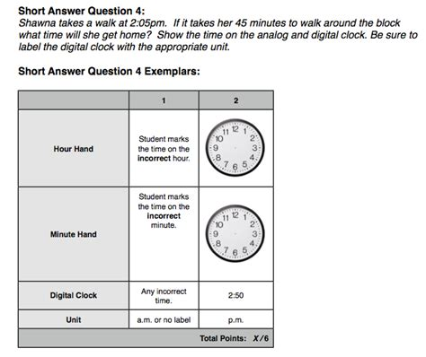 Essay On Time Is Money by Answer Essay Rubrics Time And Money