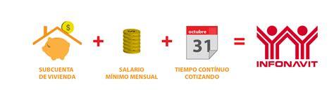 credito a personas con salario universal 191 c 243 mo se calculan los puntos de infonavit vidusa casas