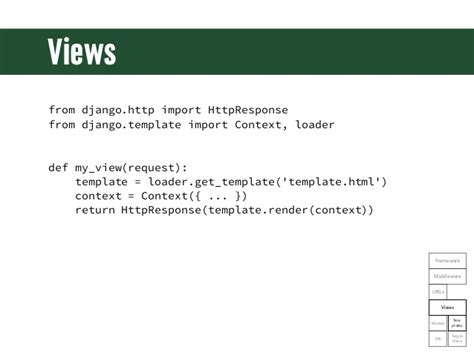 django format html join viewsfrom django http import httpresponsefrom django template