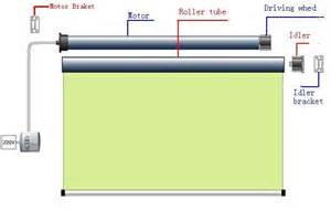 Remote Control Blind Amp Blinds Decor Pte Ltd