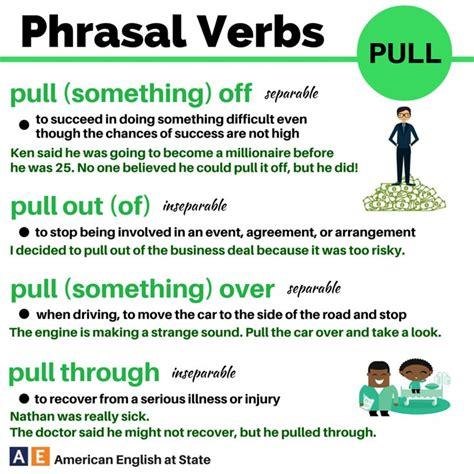 29 best english phrasal verbs images on english classroom english lessons and