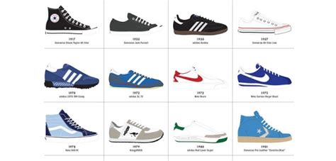 different types of athletic shoes well built style 187 an intro to casual sneakers