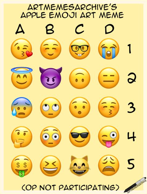 Meme Emoji - emoji challenge meme tumblr